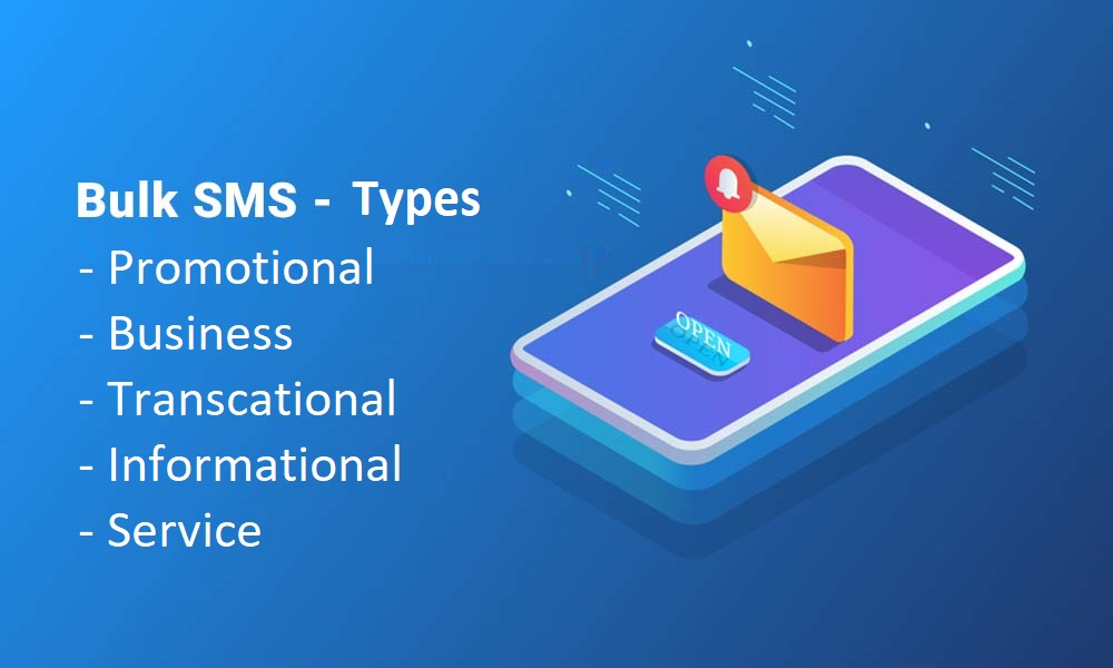 How Many Types of Bulk SMS Services?
