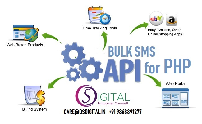 How to Integrate Bulk SMS API in PHP post thumbnail image